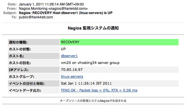 Html notifications for nagios nagios html notification example host recovery maxwellsz