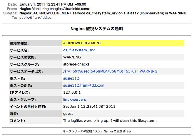 HTML Notifications for Nagios