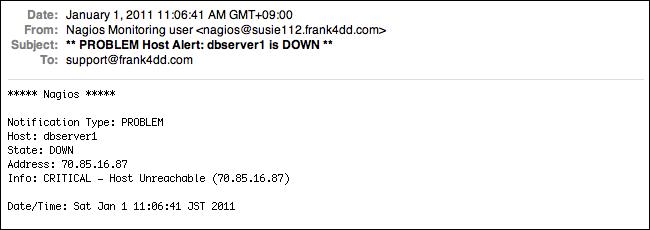 Html notifications for nagios nagios original notification example host down maxwellsz